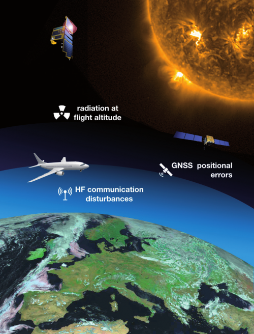 Enhanced solar activity may increase radiation doses at flight altitude
